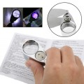 40X Metal Folding Magnifier with LED and UV Lighting