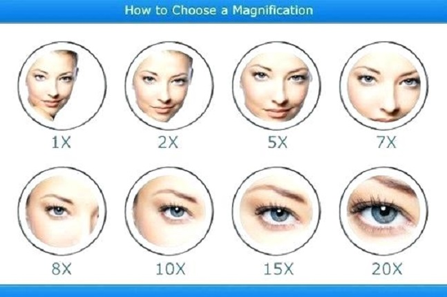 Magnifying Mirror Makeup Magnifiersnz