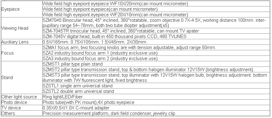 Stereo microscope specifications